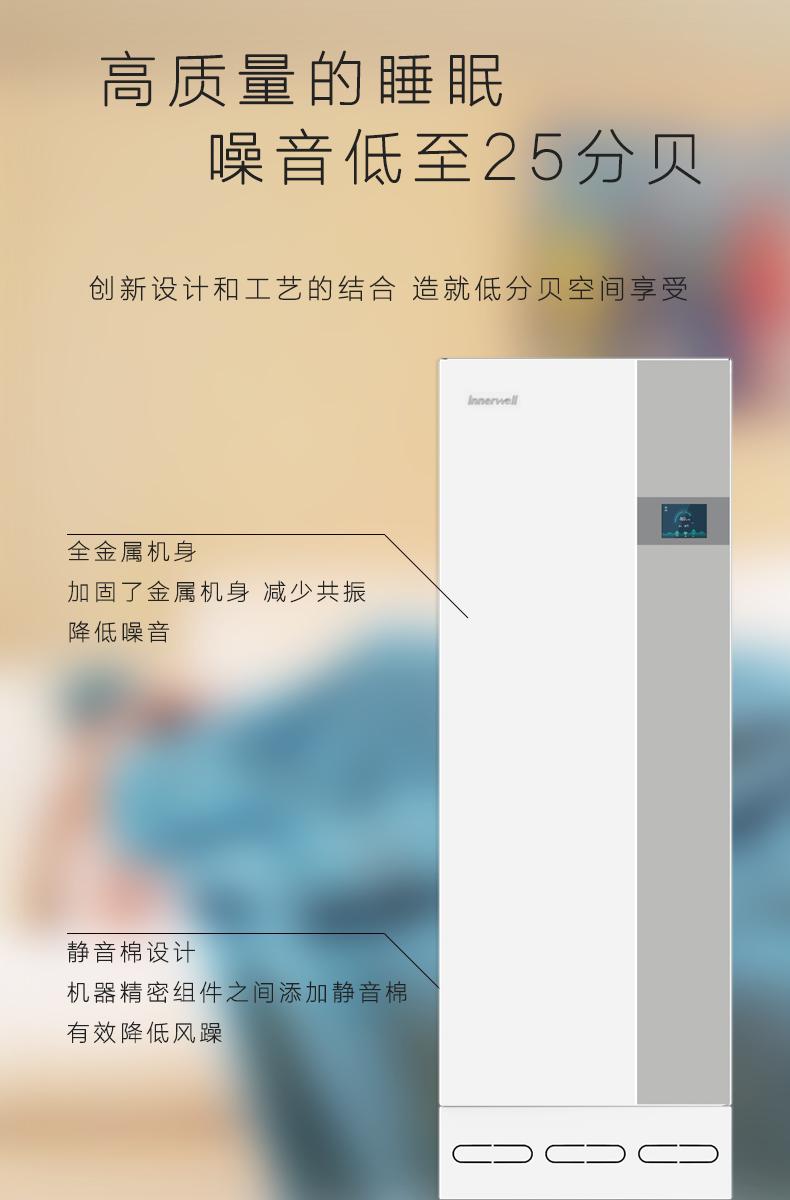 易能韦尔柜式新风机WIT-B800-L/R